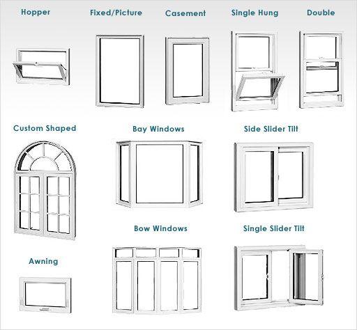 типове прозорци за вашия дом